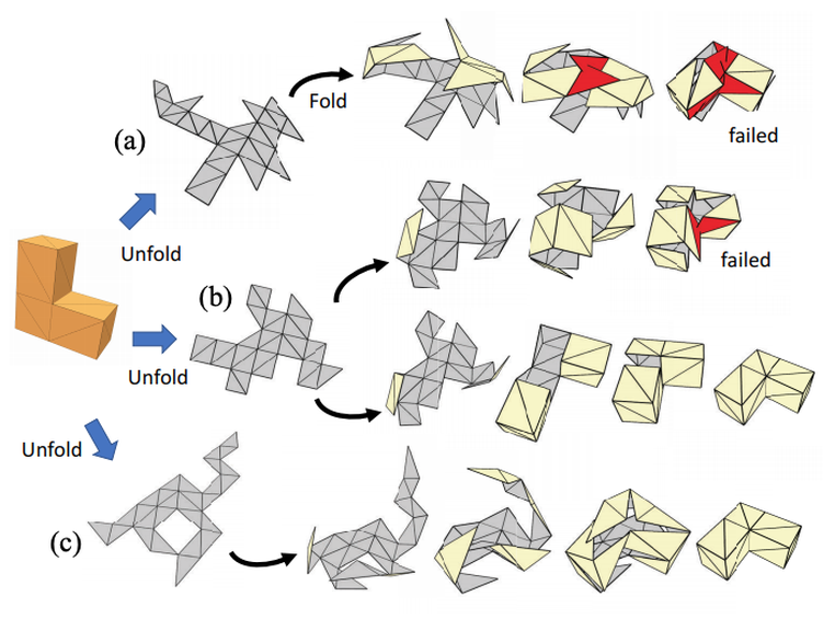 Post Image: Creating Foldable Polyhedral Nets